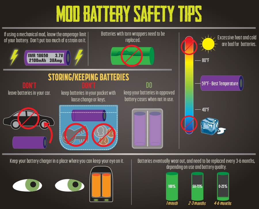 battery-safety-tips